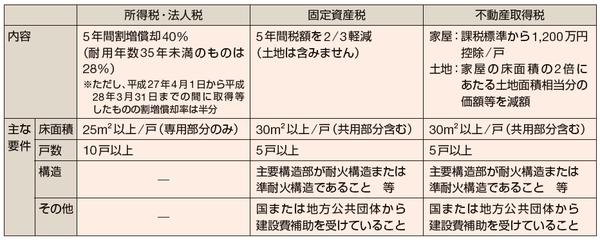 http://kaigokeiei.net/swfu/d/s_s_s_sa-bisu.png