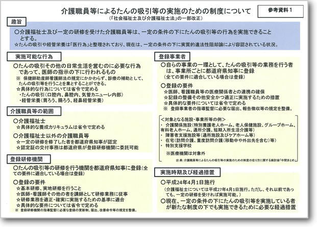 医療行為 - 平成30年介護報酬改...
