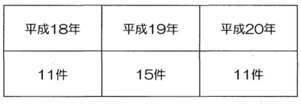 介護事業者の労働法規 - 大阪、兵庫の介護事業者様に限定した地域密着 ...